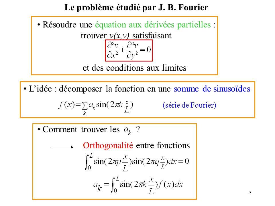 3 Résoudre une équation aux dérivées partielles : trouver v(x,y) satisfaisant et des conditions aux limites Lidée : décomposer la fonction en une somm