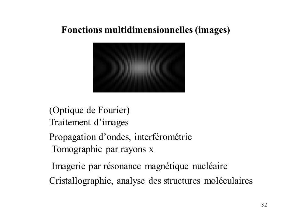 32 Fonctions multidimensionnelles (images) Propagation dondes, interférométrie Traitement dimages Tomographie par rayons x Imagerie par résonance magn