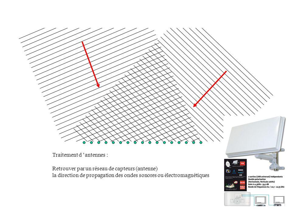 34 Traitement d antennes : Retrouver par un réseau de capteurs (antenne) la direction de propagation des ondes sonores ou électromagnétiques