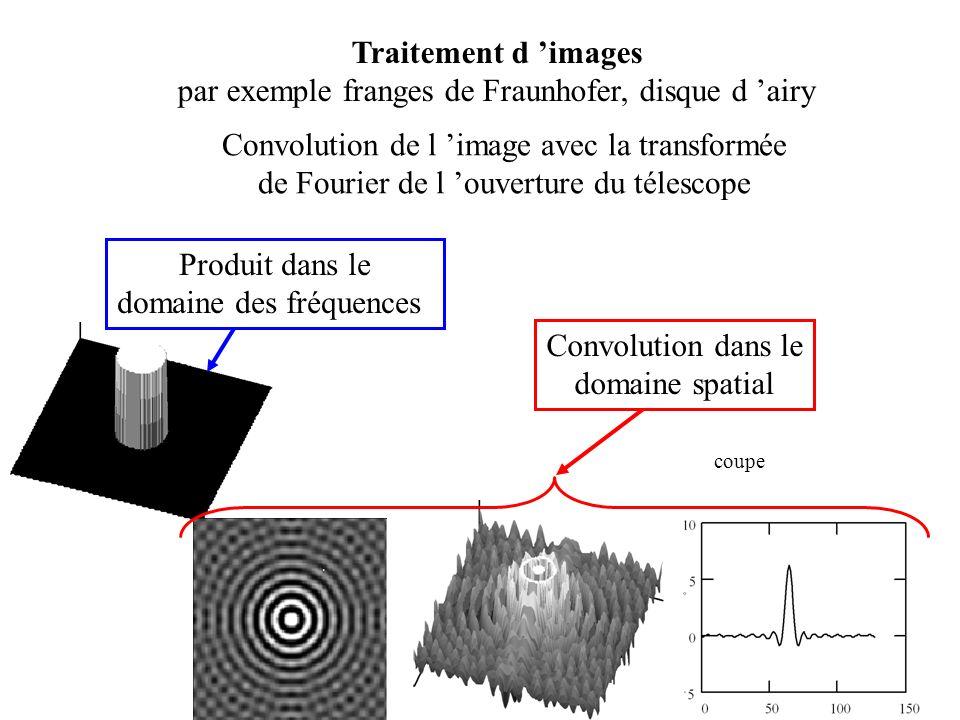 35 Traitement d images par exemple franges de Fraunhofer, disque d airy Convolution de l image avec la transformée de Fourier de l ouverture du télesc