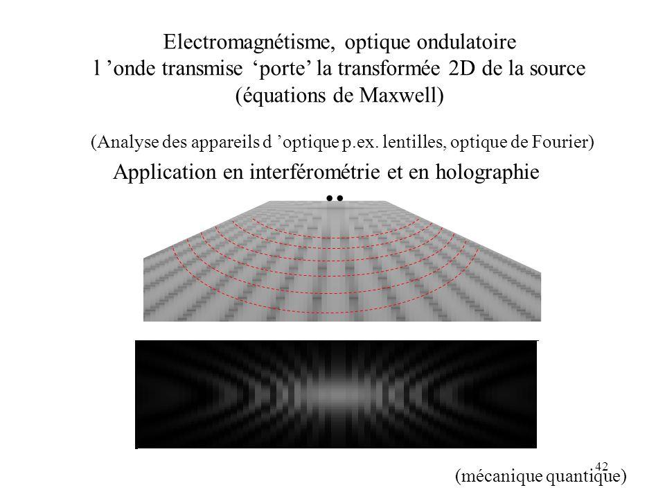 42 Electromagnétisme, optique ondulatoire l onde transmise porte la transformée 2D de la source (équations de Maxwell) Application en interférométrie