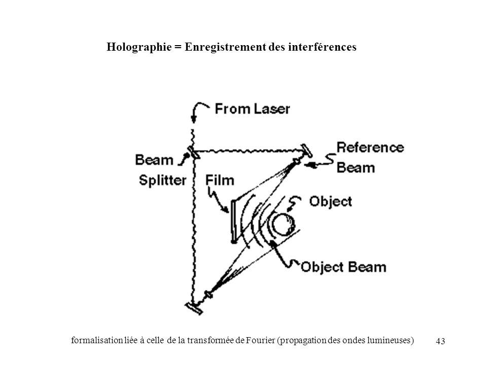 43 Holographie = Enregistrement des interférences formalisation liée à celle de la transformée de Fourier (propagation des ondes lumineuses)