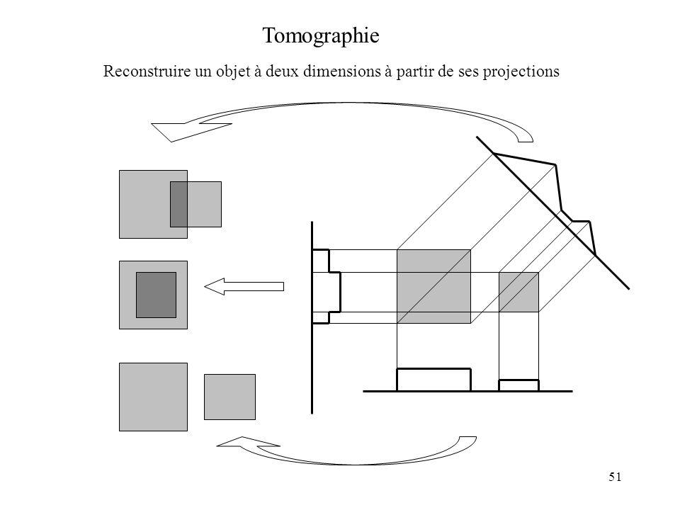 51 Tomographie Reconstruire un objet à deux dimensions à partir de ses projections