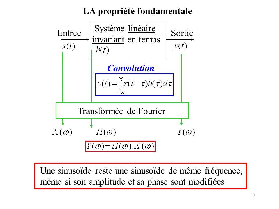 7 LA propriété fondamentale Système linéaire invariant en temps EntréeSortie Convolution Une sinusoïde reste une sinusoïde de même fréquence, même si