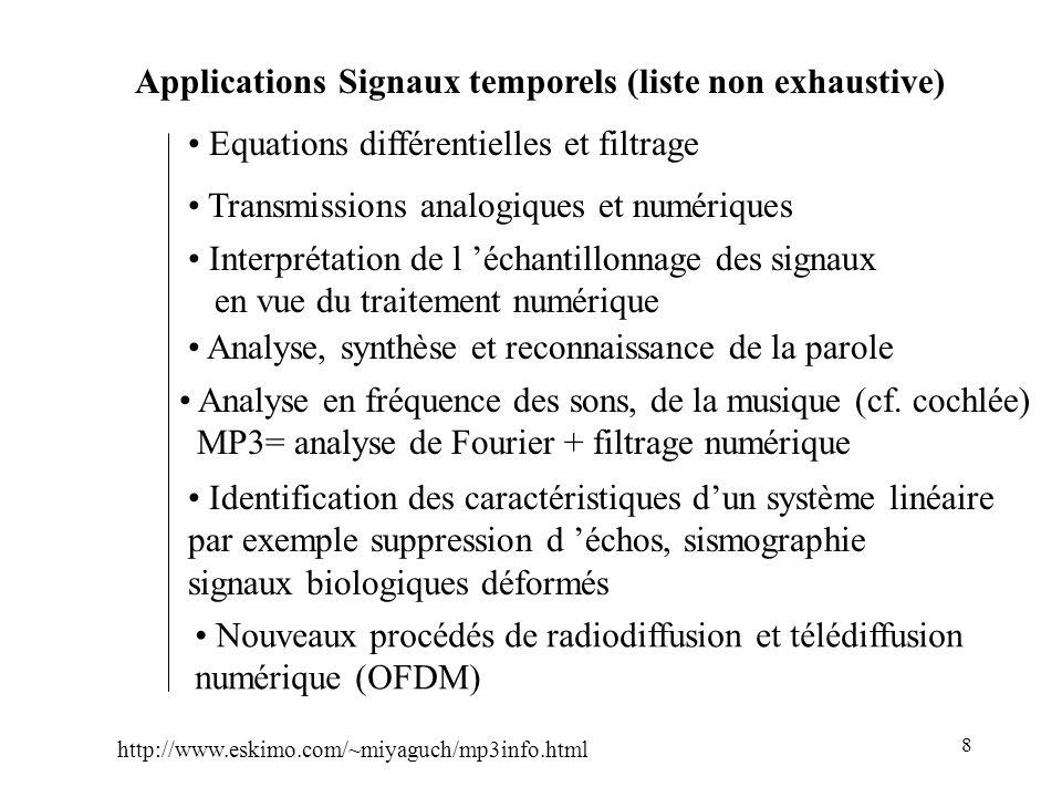 8 Applications Transmissions analogiques et numériques Equations différentielles et filtrage Analyse en fréquence des sons, de la musique (cf. cochlée