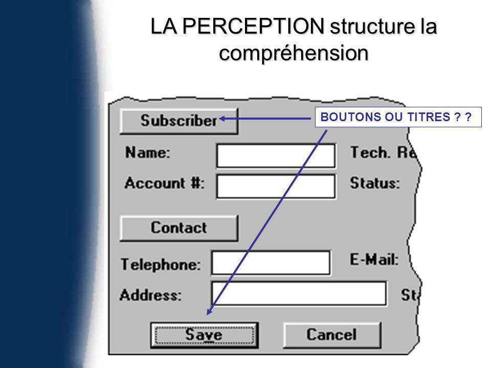 LA PERCEPTION structure la compréhension BOUTONS OU TITRES
