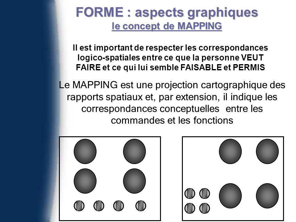 Il est important de respecter les correspondances logico-spatiales entre ce que la personne VEUT FAIRE et ce qui lui semble FAISABLE et PERMIS Le MAPPING est une projection cartographique des rapports spatiaux et, par extension, il indique les correspondances conceptuelles entre les commandes et les fonctions FORME : aspects graphiques le concept de MAPPING