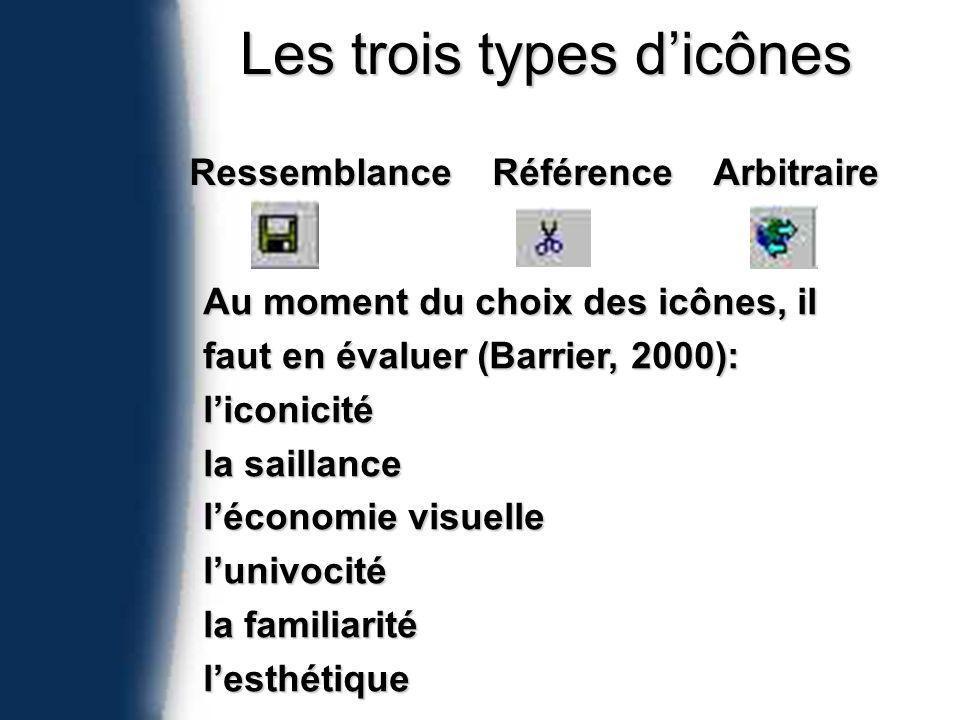 Les trois types dicônes Ressemblance Référence Arbitraire Au moment du choix des icônes, il faut en évaluer (Barrier, 2000): liconicité la saillance léconomie visuelle lunivocité la familiarité lesthétique
