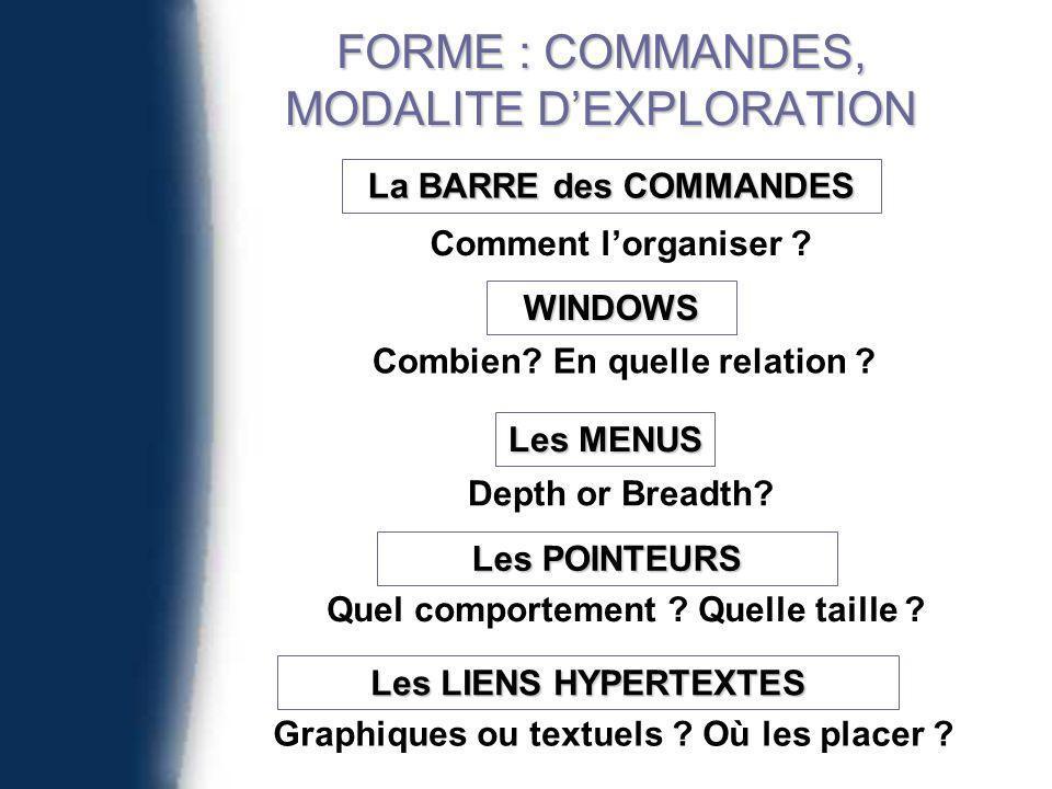 La BARRE des COMMANDES WINDOWS Les MENUS Les LIENS HYPERTEXTES Comment lorganiser .