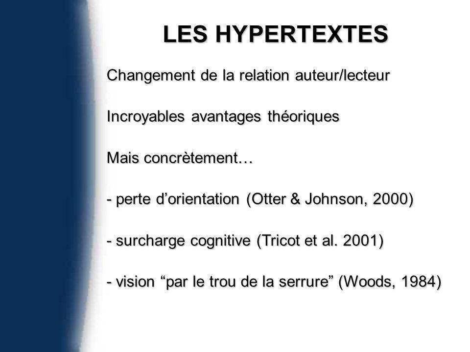 LES HYPERTEXTES Changement de la relation auteur/lecteur Incroyables avantages théoriques Mais concrètement… - perte dorientation (Otter & Johnson, 2000) - surcharge cognitive (Tricot et al.