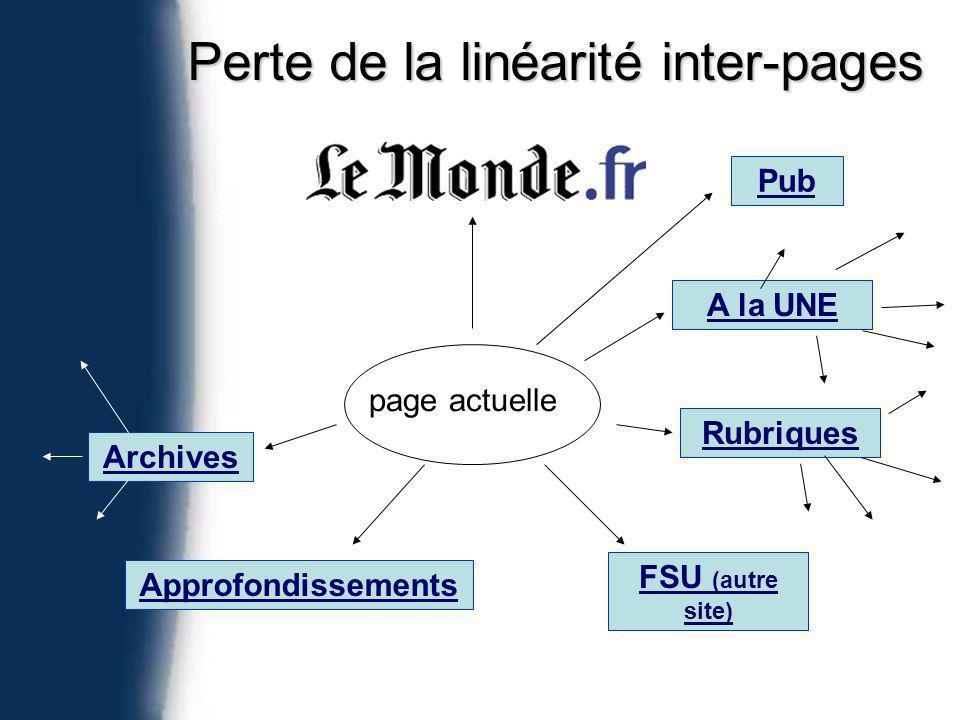 Perte de la linéarité inter-pages page actuelle A la UNE Rubriques Archives Approfondissements FSU (autre site) Pub