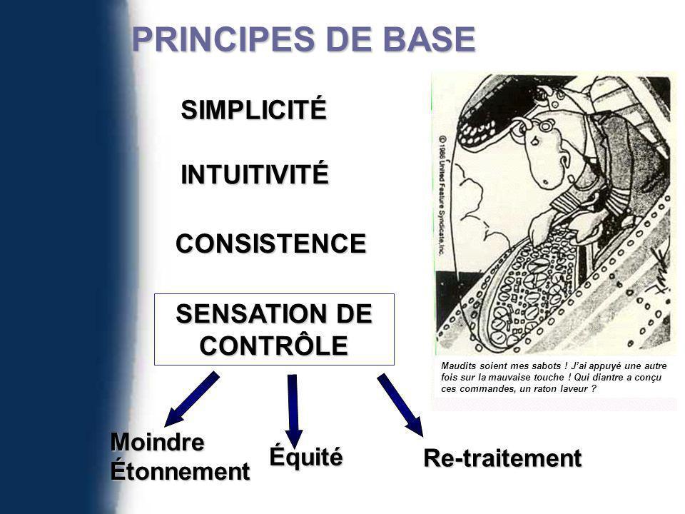PRINCIPES DE BASE SIMPLICITÉ INTUITIVITÉ CONSISTENCE SENSATION DE CONTRÔLE Moindre Étonnement Re-traitement Équité Maudits soient mes sabots .