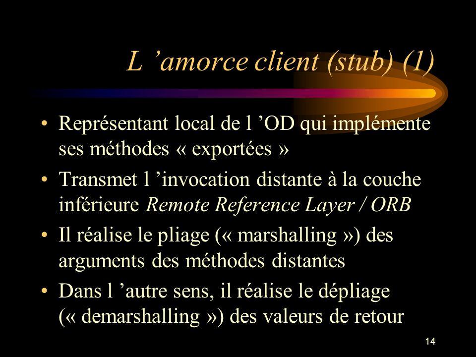 14 L amorce client (stub) (1) Représentant local de l OD qui implémente ses méthodes « exportées » Transmet l invocation distante à la couche inférieu