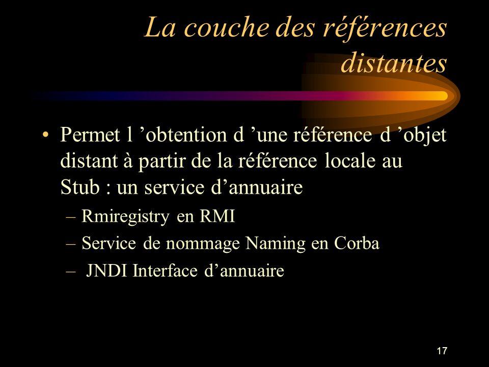 17 La couche des références distantes Permet l obtention d une référence d objet distant à partir de la référence locale au Stub : un service dannuair
