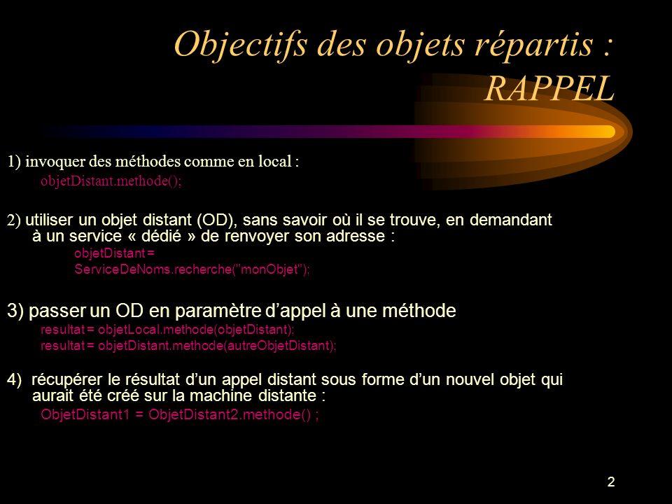 2 Objectifs des objets répartis : RAPPEL 1) invoquer des méthodes comme en local : objetDistant.methode(); 2) utiliser un objet distant (OD), sans sav