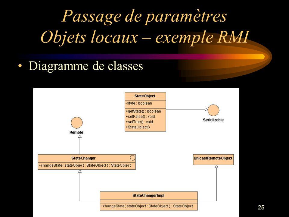 25 Passage de paramètres Objets locaux – exemple RMI Diagramme de classes
