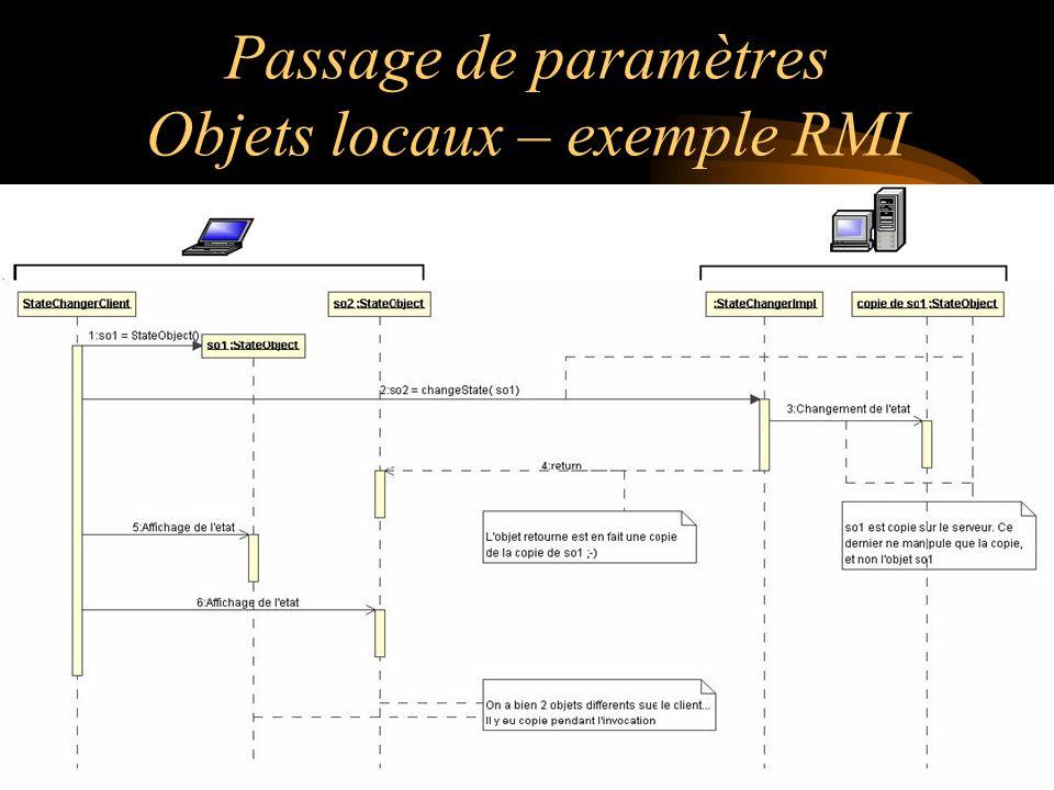 33 Passage de paramètres Objets locaux – exemple RMI