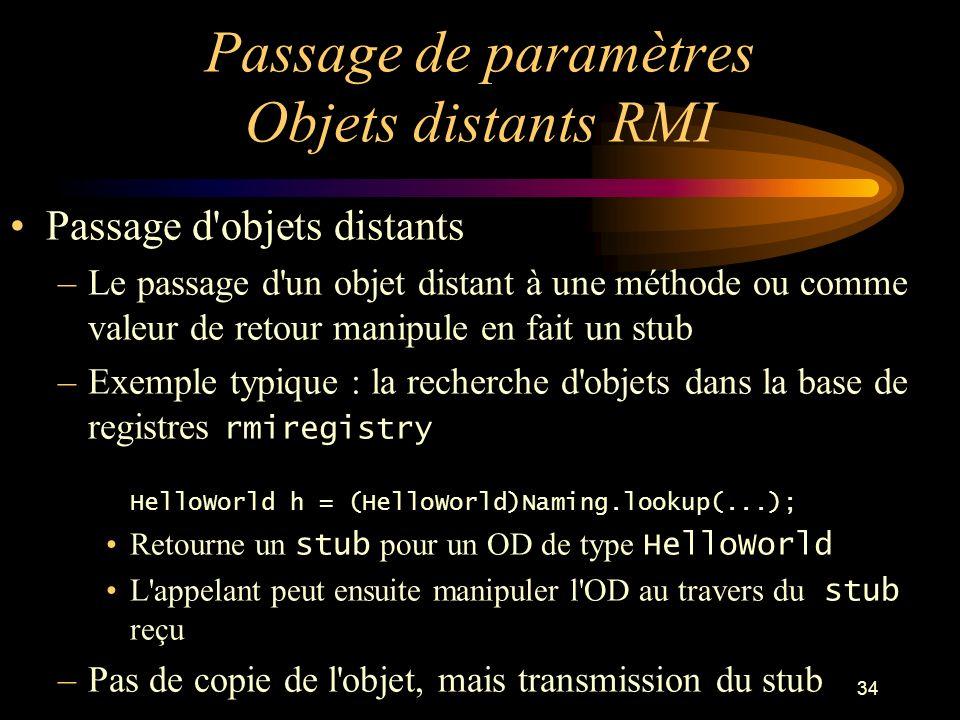 34 Passage de paramètres Objets distants RMI Passage d'objets distants –Le passage d'un objet distant à une méthode ou comme valeur de retour manipule