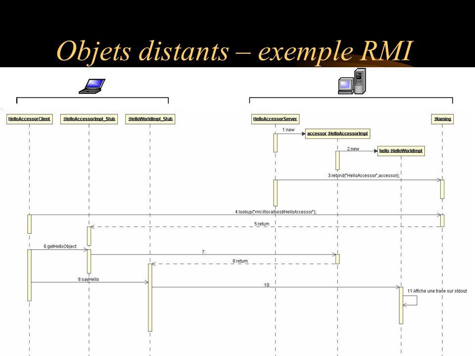 44 Objets distants – exemple RMI