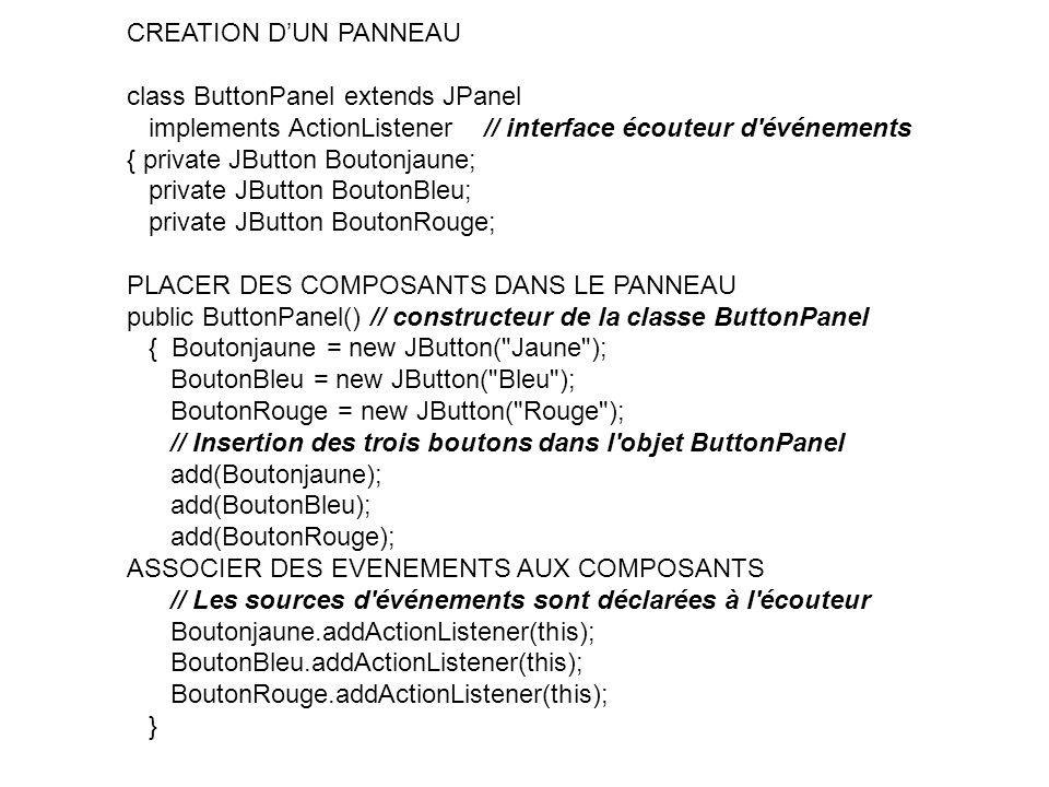 CREATION DUN PANNEAU class ButtonPanel extends JPanel implements ActionListener // interface écouteur d'événements { private JButton Boutonjaune; priv