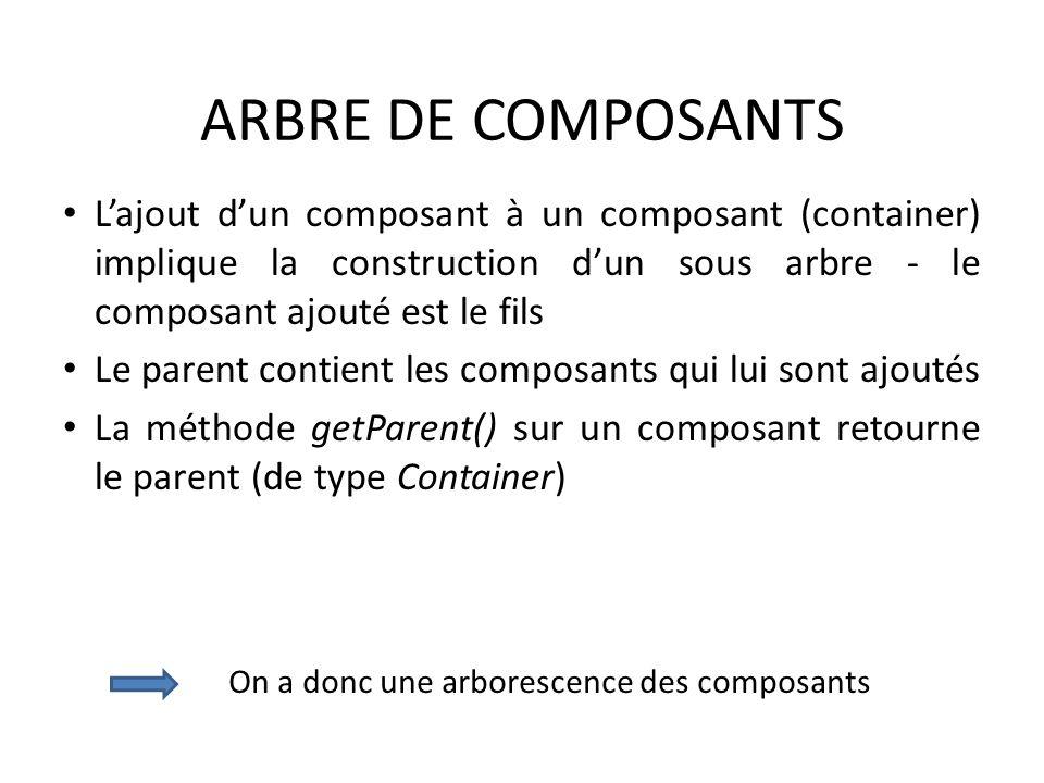 ARBRE DE COMPOSANTS Lajout dun composant à un composant (container) implique la construction dun sous arbre - le composant ajouté est le fils Le paren