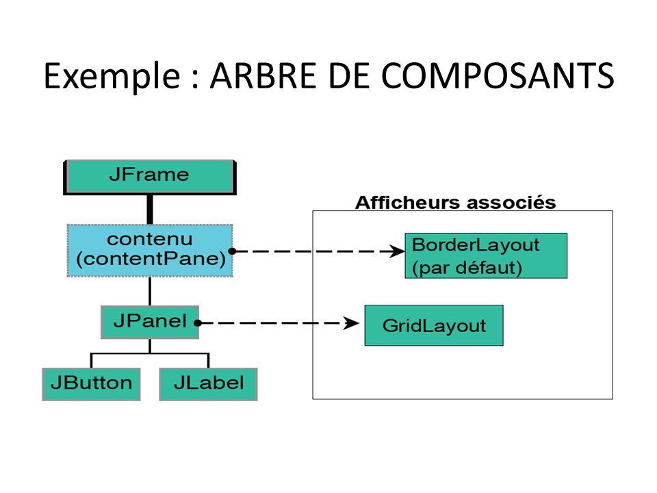 Exemple : ARBRE DE COMPOSANTS 14