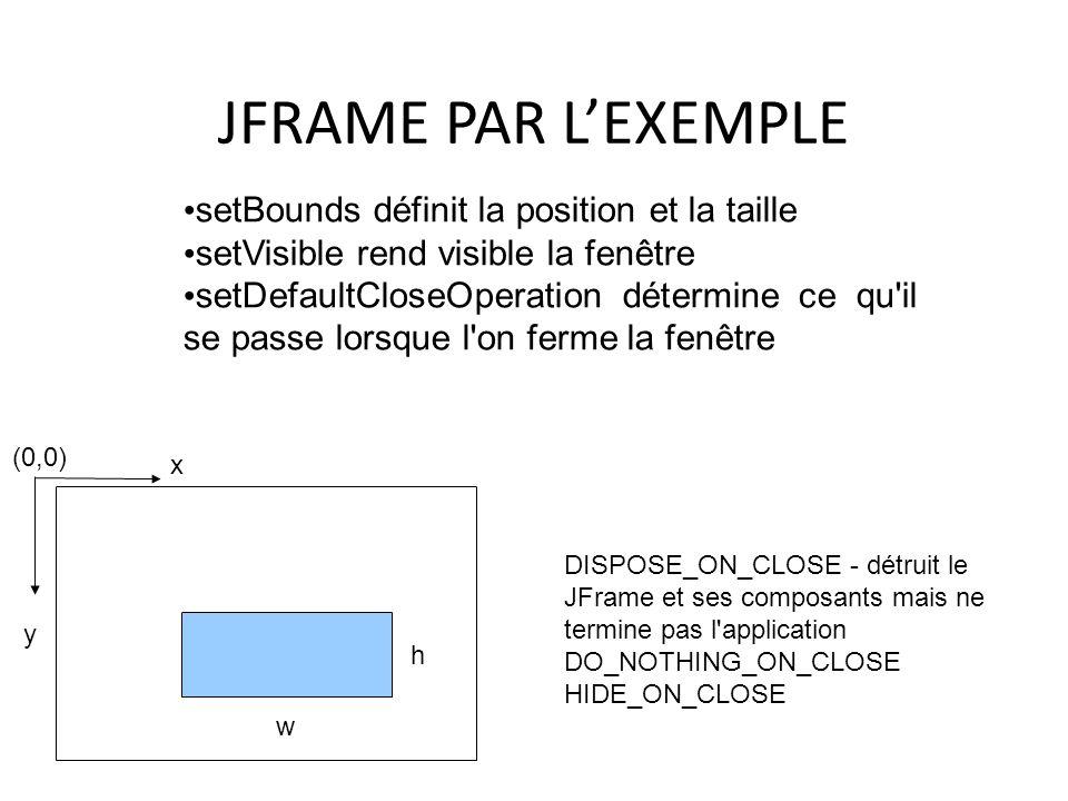JFRAME PAR LEXEMPLE 20 (0,0) x y h w setBounds définit la position et la taille setVisible rend visible la fenêtre setDefaultCloseOperation détermine