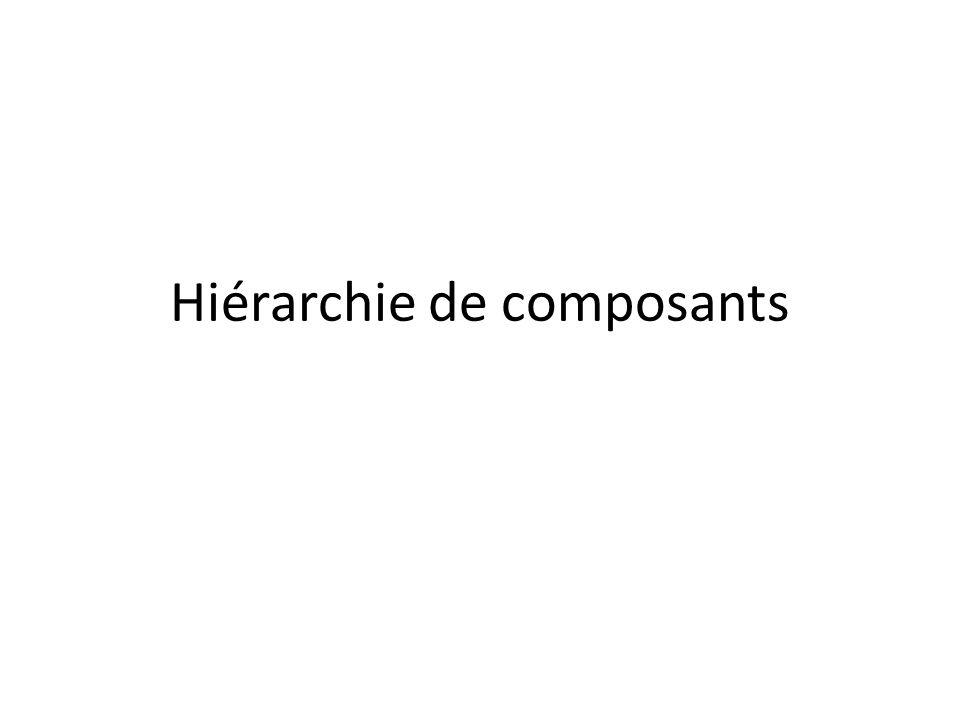 Hiérarchie de composants
