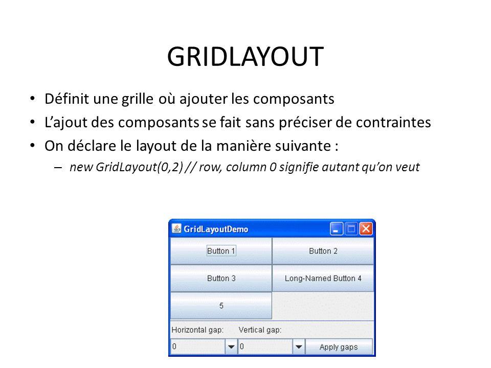 GRIDLAYOUT Définit une grille où ajouter les composants Lajout des composants se fait sans préciser de contraintes On déclare le layout de la manière