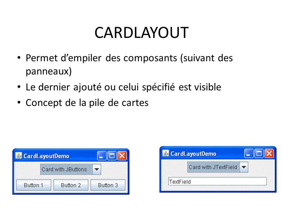 CARDLAYOUT Permet dempiler des composants (suivant des panneaux) Le dernier ajouté ou celui spécifié est visible Concept de la pile de cartes 62