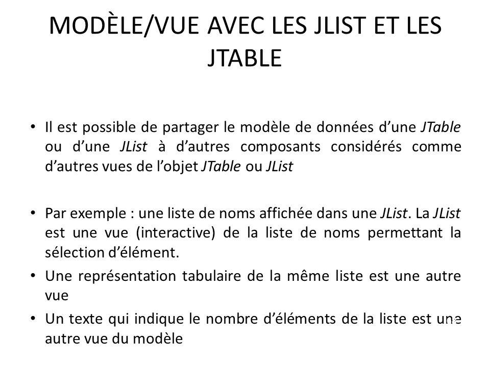 MODÈLE/VUE AVEC LES JLIST ET LES JTABLE Il est possible de partager le modèle de données dune JTable ou dune JList à dautres composants considérés com