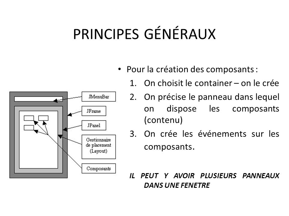 UTILISATION DUN LAYOUT 1.Création du layout Exemple : BorderLayout bl = new BorderLayout()) 2.