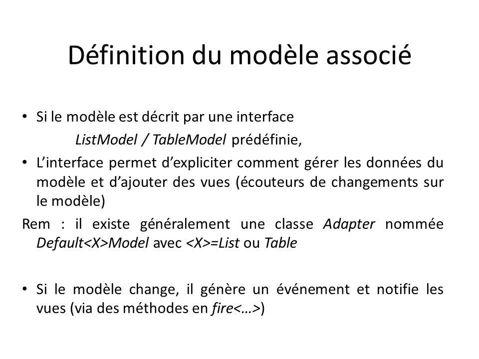 Définition du modèle associé Si le modèle est décrit par une interface ListModel / TableModel prédéfinie, Linterface permet dexpliciter comment gérer