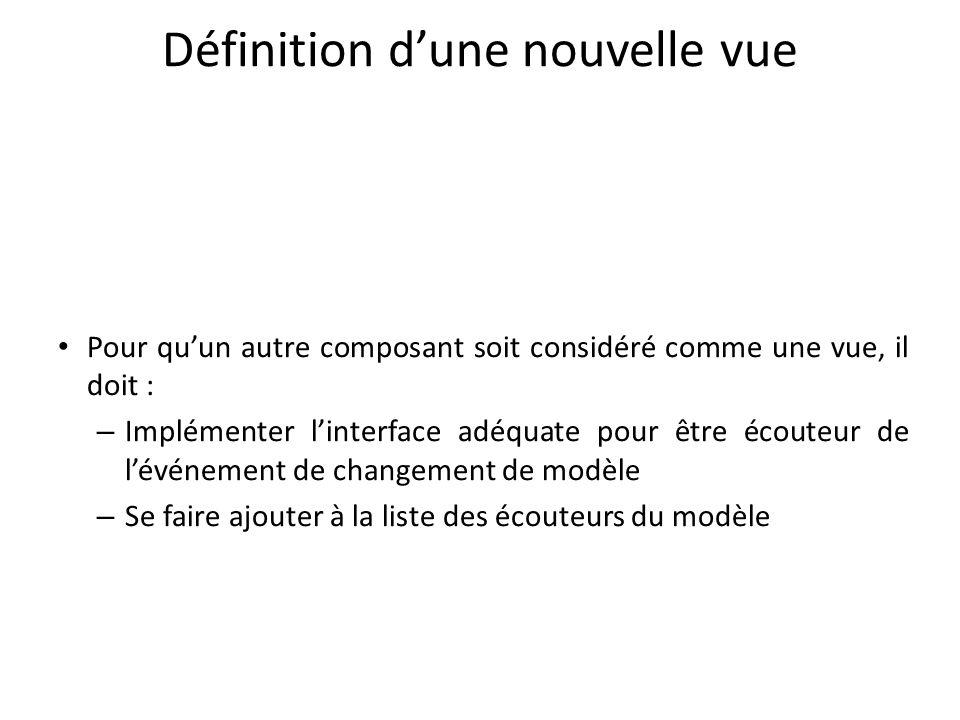 Définition dune nouvelle vue Pour quun autre composant soit considéré comme une vue, il doit : – Implémenter linterface adéquate pour être écouteur de