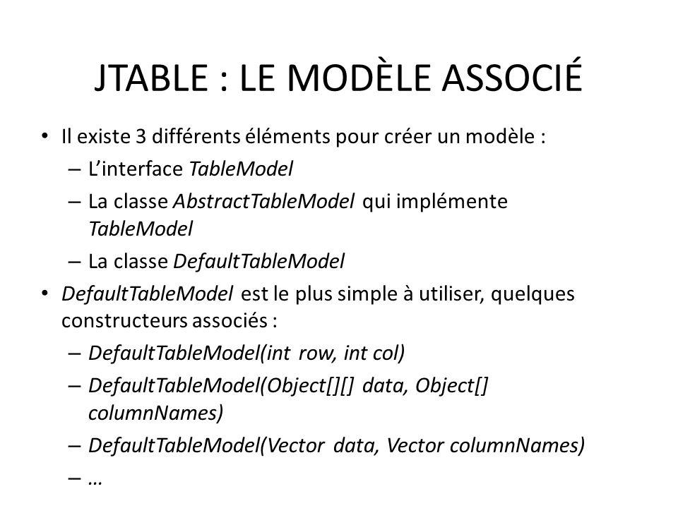 JTABLE : LE MODÈLE ASSOCIÉ Il existe 3 différents éléments pour créer un modèle : – Linterface TableModel – La classe AbstractTableModel qui implément