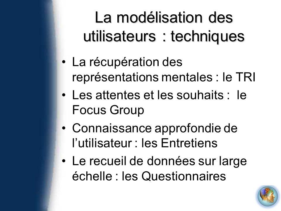 La modélisation des utilisateurs : techniques La récupération des représentations mentales : le TRI Les attentes et les souhaits : le Focus Group Conn