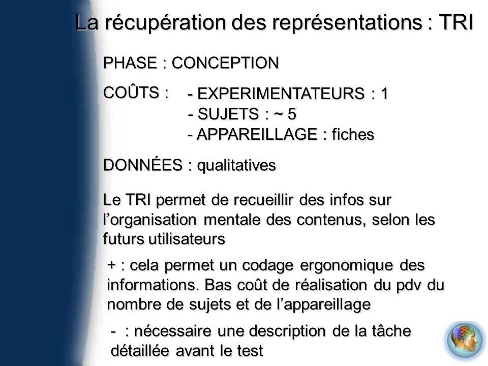 La récupération des représentations : TRI PHASE : CONCEPTION COÛTS : - EXPERIMENTATEURS : 1 - SUJETS : ~ 5 - APPAREILLAGE : fiches DONNÉES : qualitati
