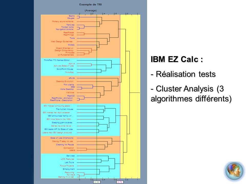 IBM EZ Calc : - Réalisation tests - Cluster Analysis (3 algorithmes différents)