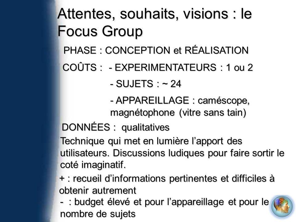 Attentes, souhaits, visions : le Focus Group PHASE : CONCEPTION et RÉALISATION COÛTS : - EXPERIMENTATEURS : 1 ou 2 - SUJETS : ~ 24 - APPAREILLAGE : ca
