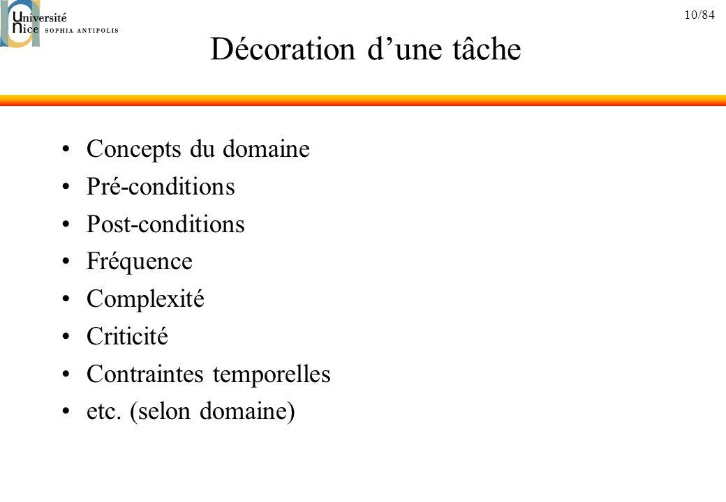 10/84 Décoration dune tâche Concepts du domaine Pré-conditions Post-conditions Fréquence Complexité Criticité Contraintes temporelles etc. (selon doma