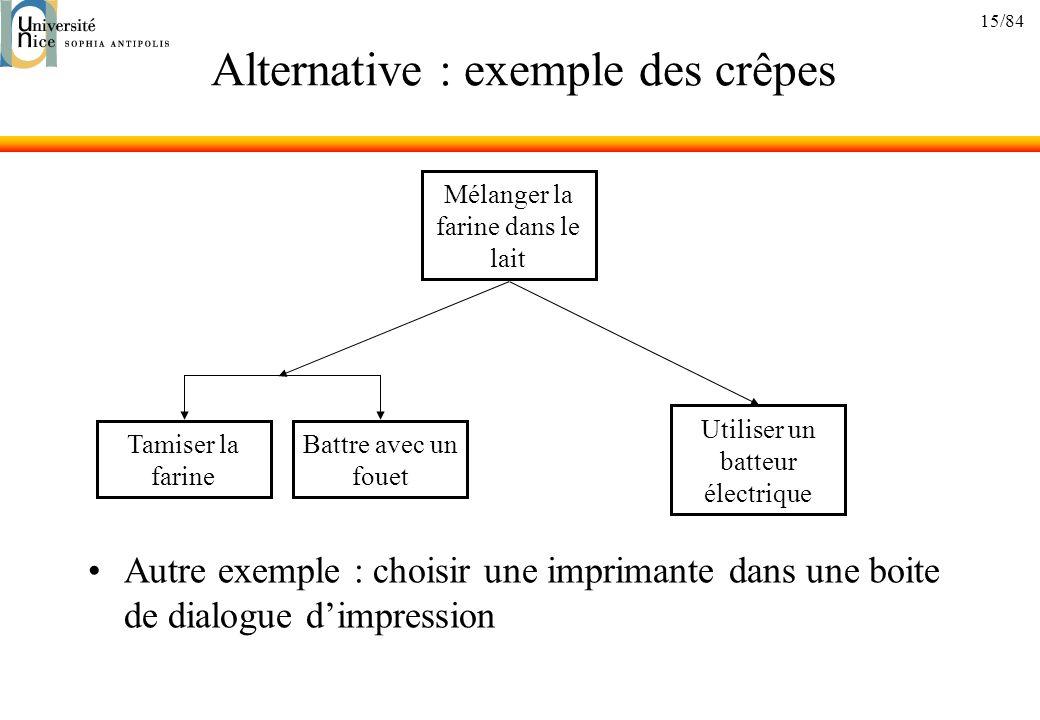 15/84 Alternative : exemple des crêpes Autre exemple : choisir une imprimante dans une boite de dialogue dimpression Battre avec un fouet Mélanger la