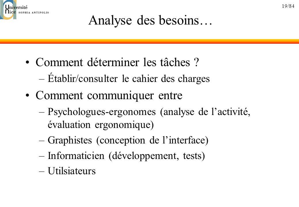 19/84 Analyse des besoins… Comment déterminer les tâches ? –Établir/consulter le cahier des charges Comment communiquer entre –Psychologues-ergonomes