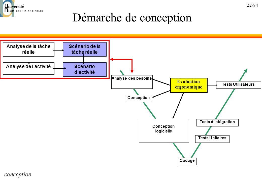 22/84 Démarche de conception Analyse des besoins Conception Conception logicielle Codage Tests Unitaires Tests dintégration Tests Utilisateurs Evaluat