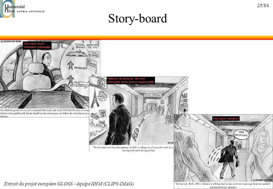 25/84 Story-board Extrait du projet européen GLOSS – équipe IIHM (CLIPS-IMAG)