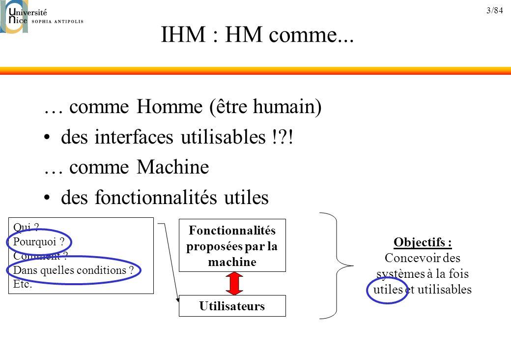 3/84 IHM : HM comme... … comme Homme (être humain) des interfaces utilisables !?! … comme Machine des fonctionnalités utiles Fonctionnalités proposées