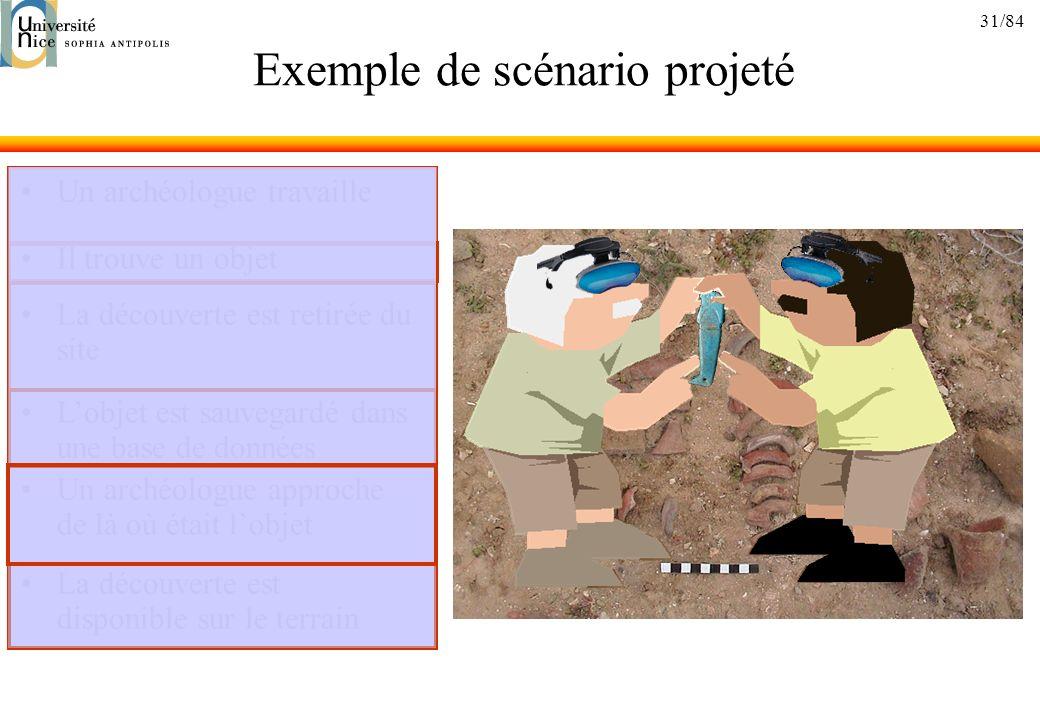 31/84 Un archéologue travaille Il trouve un objet La découverte est retirée du site Lobjet est sauvegardé dans une base de données Un archéologue appr