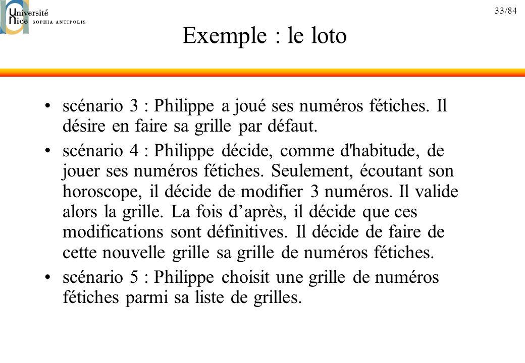 33/84 Exemple : le loto scénario 3 : Philippe a joué ses numéros fétiches. Il désire en faire sa grille par défaut. scénario 4 : Philippe décide, comm