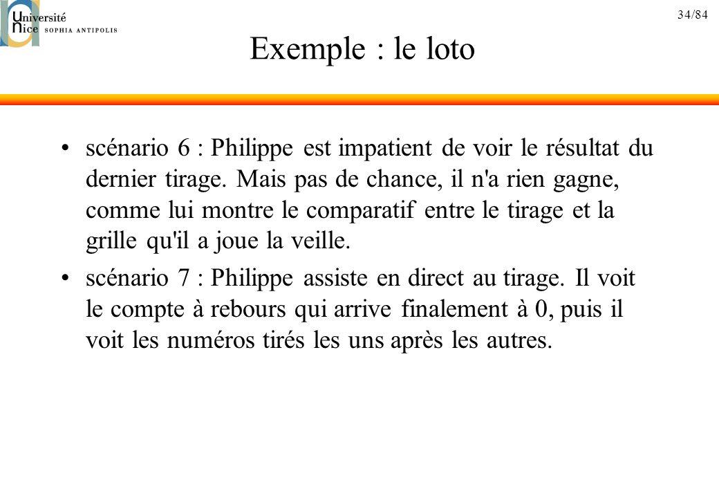 34/84 Exemple : le loto scénario 6 : Philippe est impatient de voir le résultat du dernier tirage. Mais pas de chance, il n'a rien gagne, comme lui mo