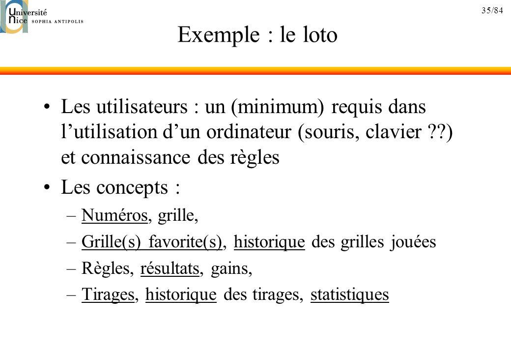 35/84 Exemple : le loto Les utilisateurs : un (minimum) requis dans lutilisation dun ordinateur (souris, clavier ??) et connaissance des règles Les co