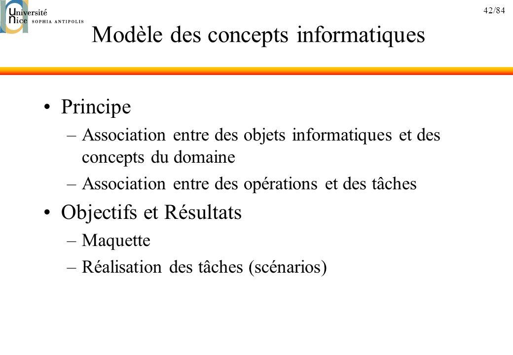42/84 Modèle des concepts informatiques Principe –Association entre des objets informatiques et des concepts du domaine –Association entre des opérati